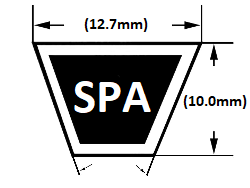 SPA SECTION BELT