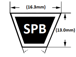 SPB SECTION BELT