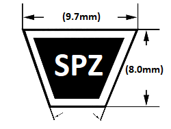 SPZ SECTION BELT